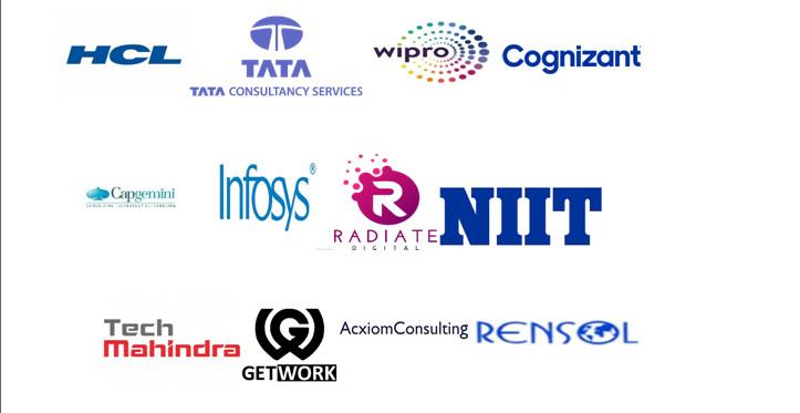 Company List